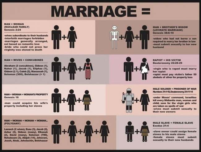 -and-34-biblical-marriage-and-34-may-not-mean-what-you-think-photo-u1